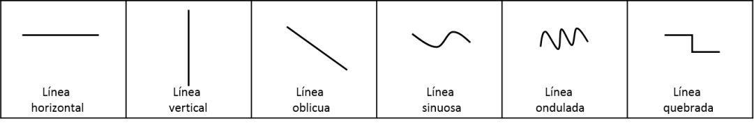 LíneasIconología