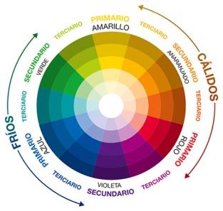 como-elegir-paleta-de-colores-diseno